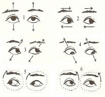 eyeexer